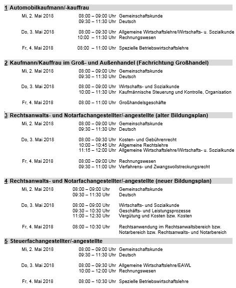 KSN_BS_Sommerprüfung2018
