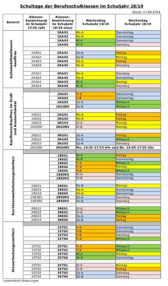 SJ_18_19-A-B-Verteilung_Stand_11_09_18