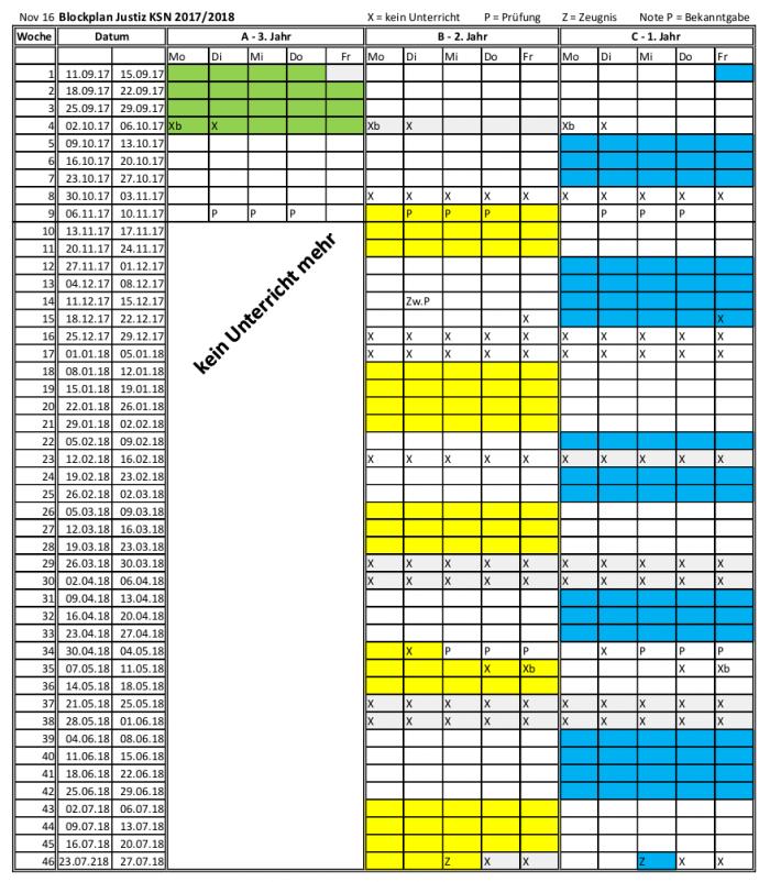 2017-18 Blockplan KSN ÖJ